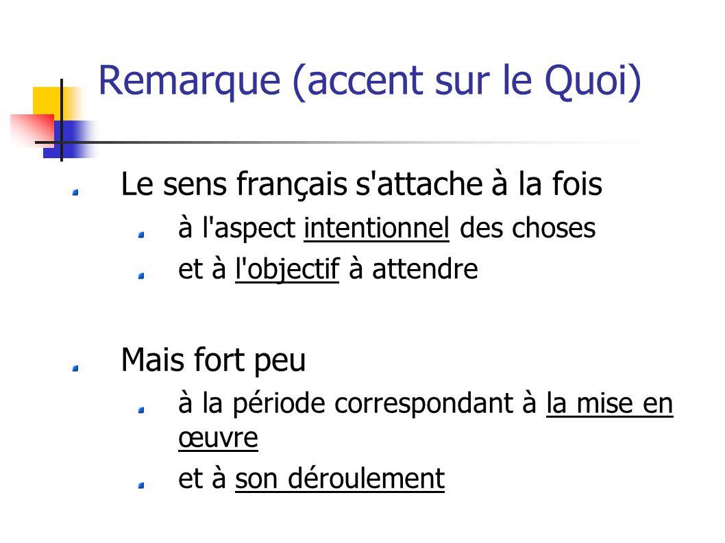 Remarque (accent sur le Quoi) Le sens français s attache à la fois à l aspect intentionnel des choses et à l objectif à attendre Mais fort peu à la période correspondant à la mise en œuvre et à son déroulement