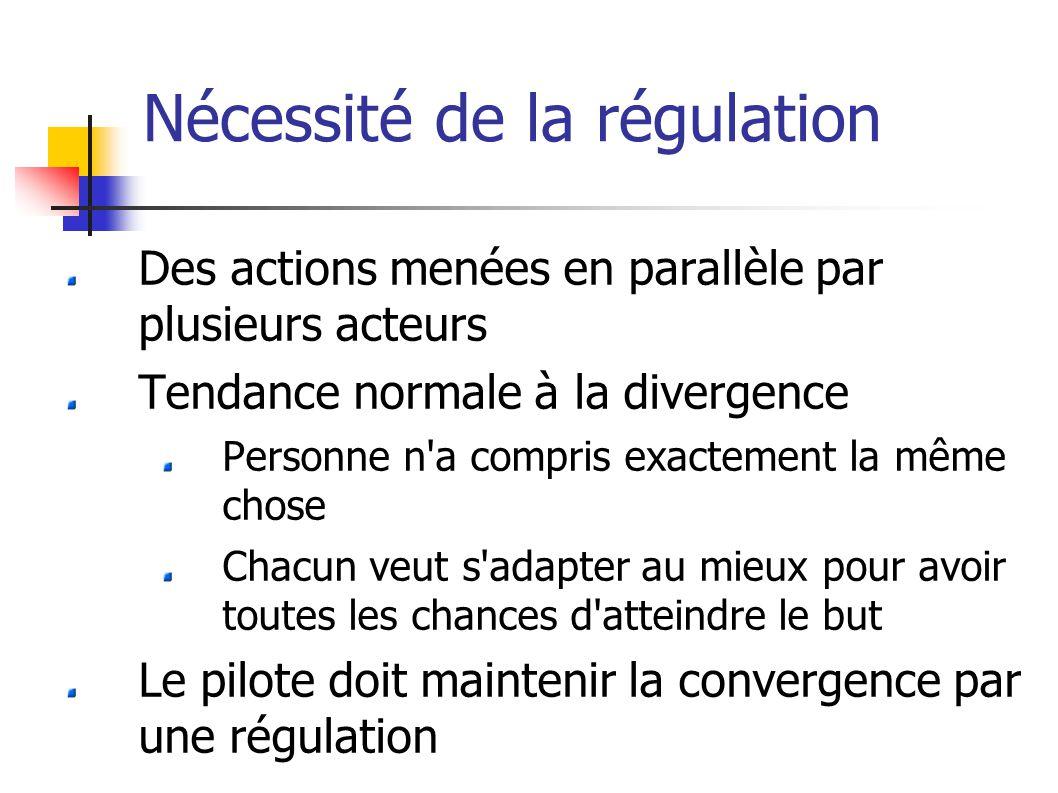 Nécessité de la régulation Des actions menées en parallèle par plusieurs acteurs Tendance normale à la divergence Personne n a compris exactement la même chose Chacun veut s adapter au mieux pour avoir toutes les chances d atteindre le but Le pilote doit maintenir la convergence par une régulation