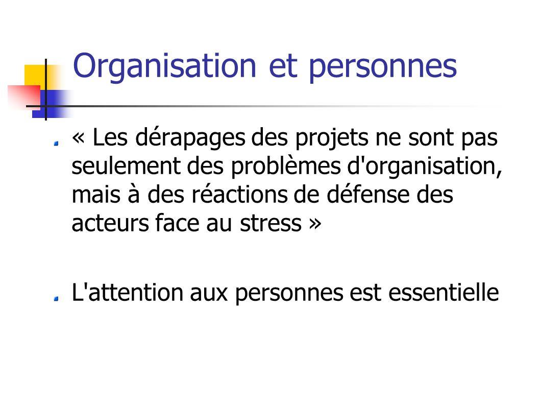 Organisation et personnes « Les dérapages des projets ne sont pas seulement des problèmes d organisation, mais à des réactions de défense des acteurs face au stress » L attention aux personnes est essentielle