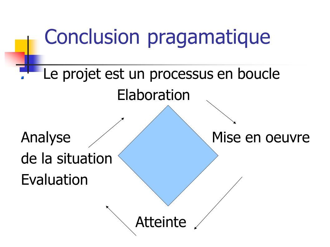 Conclusion pragamatique Le projet est un processus en boucle Elaboration Analyse Mise en oeuvre de la situation Evaluation Atteinte