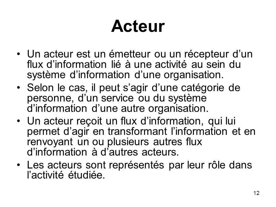 Acteur Un acteur est un émetteur ou un récepteur d'un flux d'information lié à une activité au sein du système d'information d'une organisation.