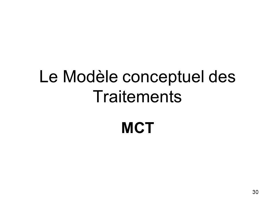 Le Modèle conceptuel des Traitements MCT 30