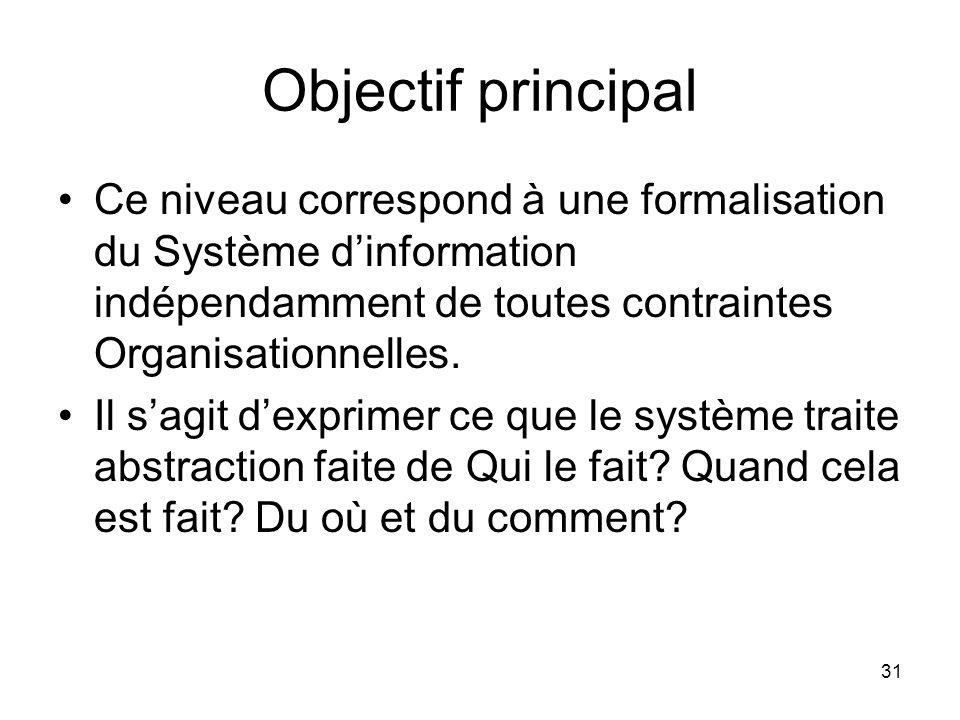 Objectif principal Ce niveau correspond à une formalisation du Système d'information indépendamment de toutes contraintes Organisationnelles.