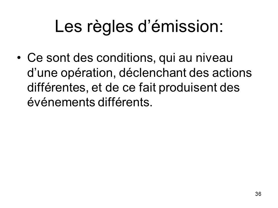 Les règles d'émission: Ce sont des conditions, qui au niveau d'une opération, déclenchant des actions différentes, et de ce fait produisent des événements différents.