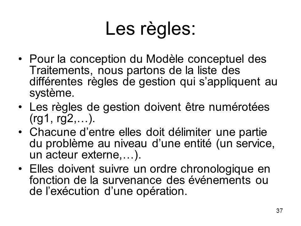 Les règles: Pour la conception du Modèle conceptuel des Traitements, nous partons de la liste des différentes règles de gestion qui s'appliquent au système.