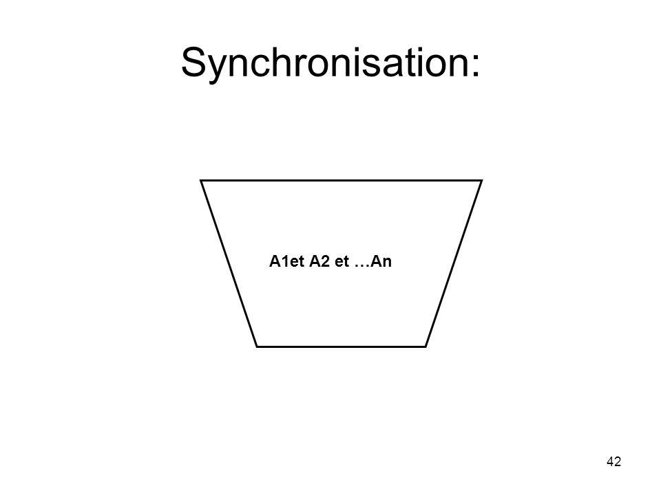 Synchronisation: 42 A1et A2 et …An