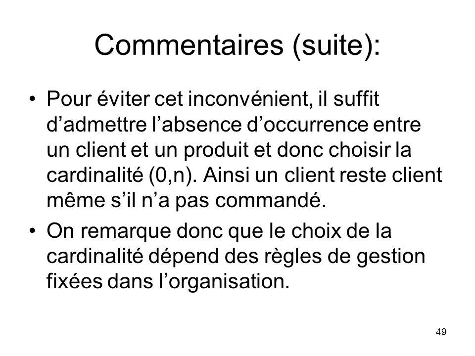 Commentaires (suite): Pour éviter cet inconvénient, il suffit d'admettre l'absence d'occurrence entre un client et un produit et donc choisir la cardinalité (0,n).