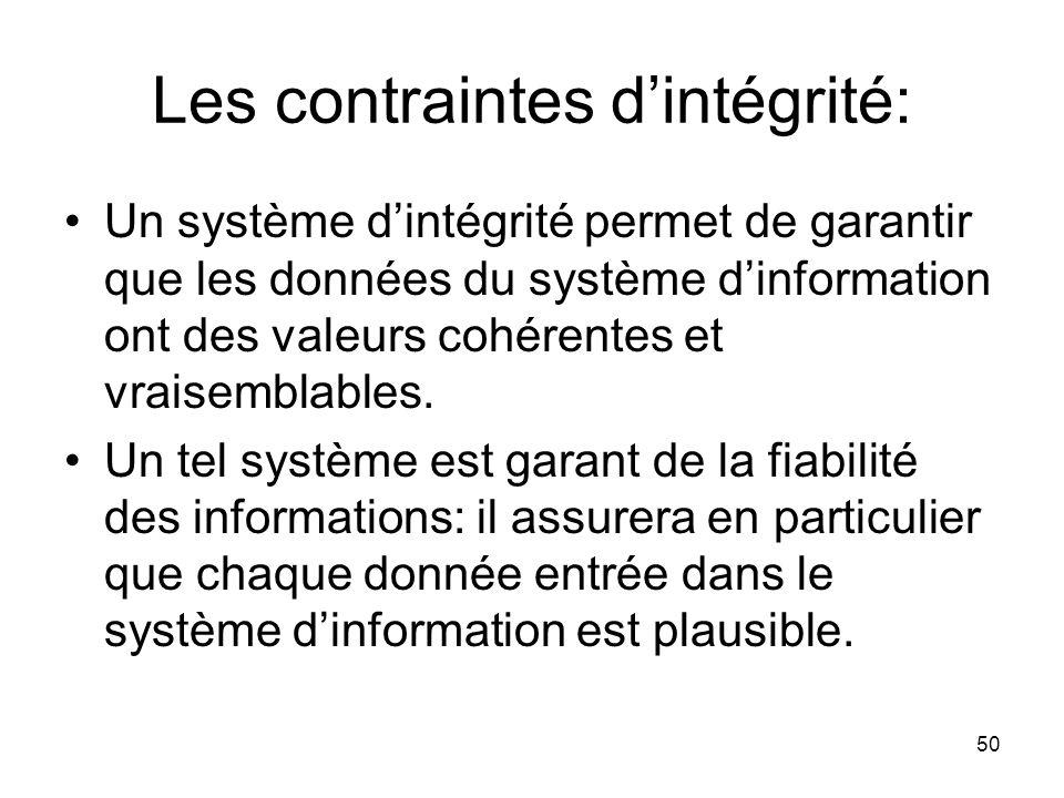 Les contraintes d'intégrité: Un système d'intégrité permet de garantir que les données du système d'information ont des valeurs cohérentes et vraisemblables.