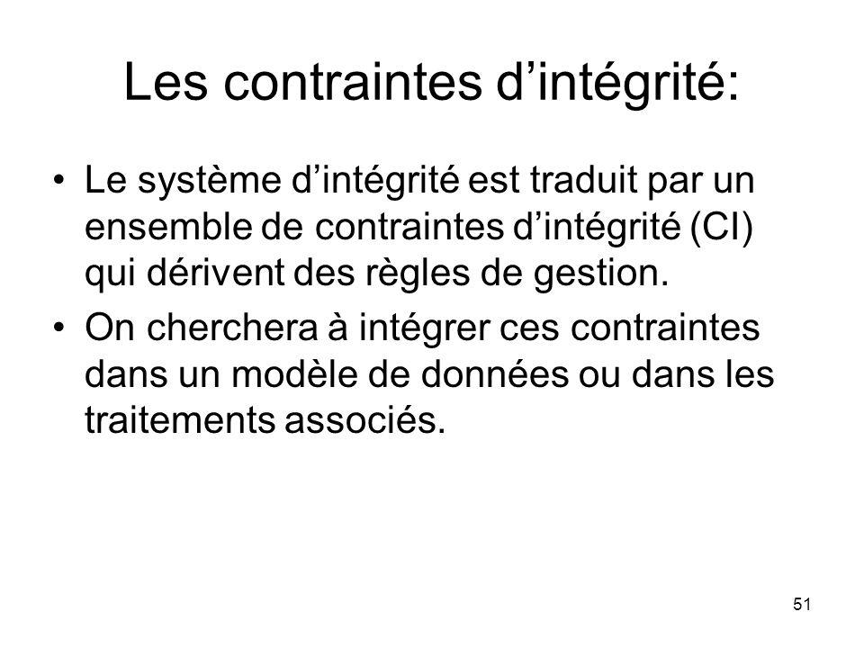 Les contraintes d'intégrité: Le système d'intégrité est traduit par un ensemble de contraintes d'intégrité (CI) qui dérivent des règles de gestion.
