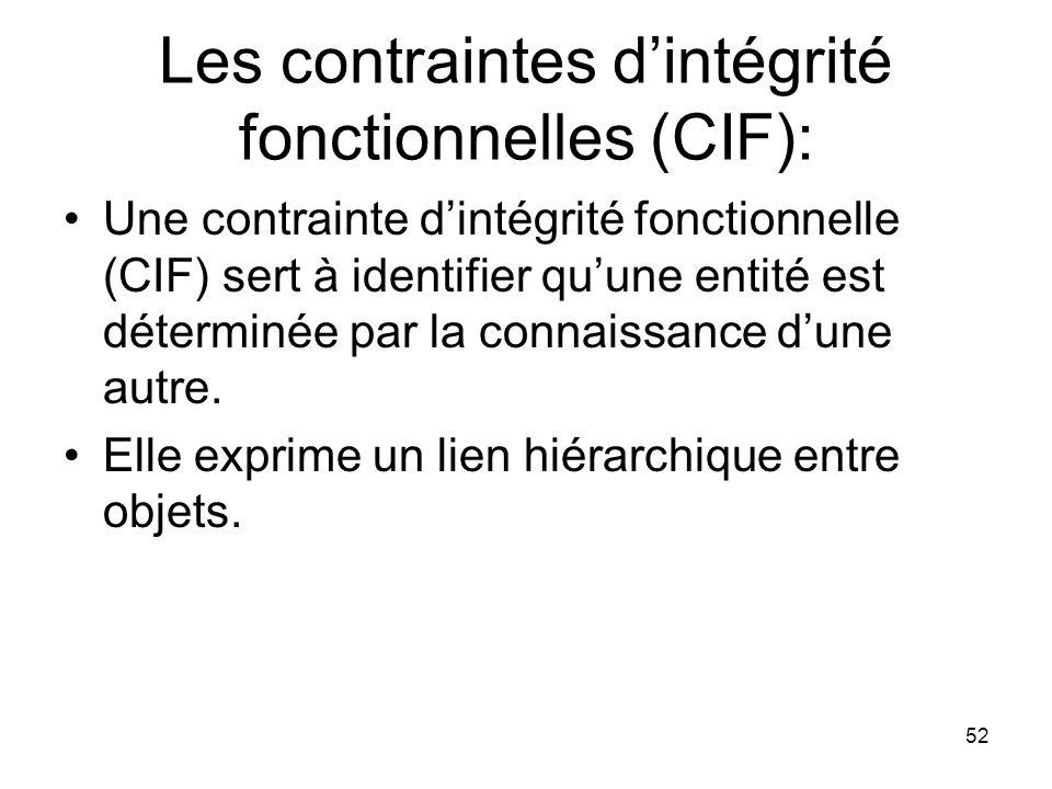 Les contraintes d'intégrité fonctionnelles (CIF): Une contrainte d'intégrité fonctionnelle (CIF) sert à identifier qu'une entité est déterminée par la connaissance d'une autre.