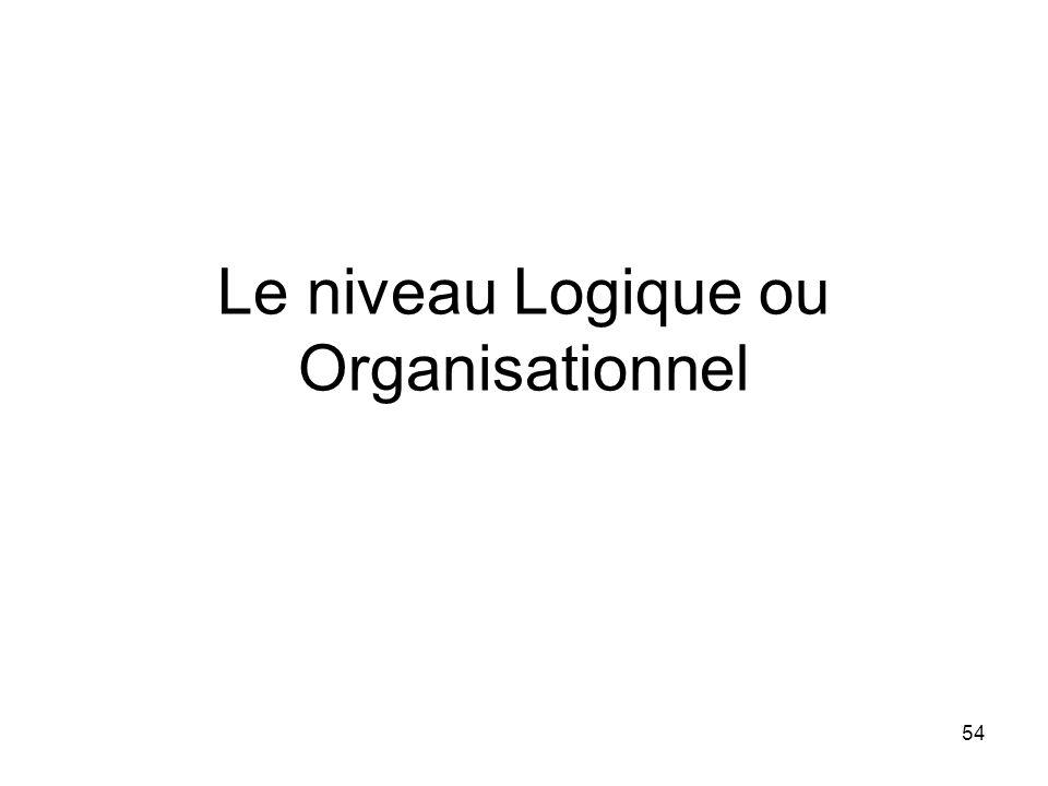 Le niveau Logique ou Organisationnel 54