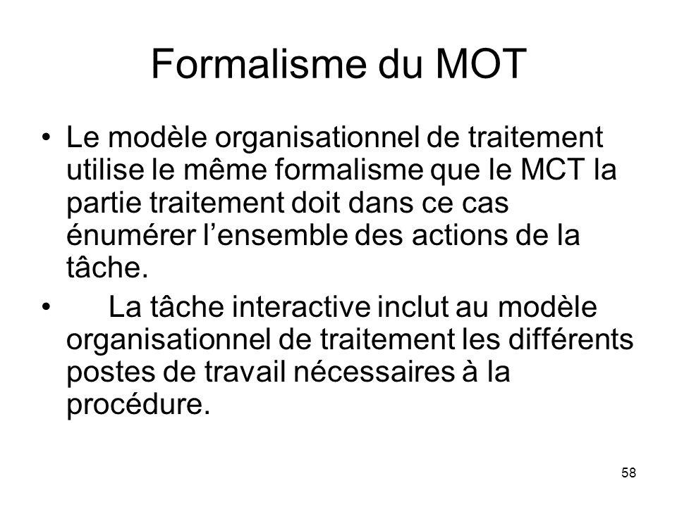 Formalisme du MOT Le modèle organisationnel de traitement utilise le même formalisme que le MCT la partie traitement doit dans ce cas énumérer l'ensemble des actions de la tâche.