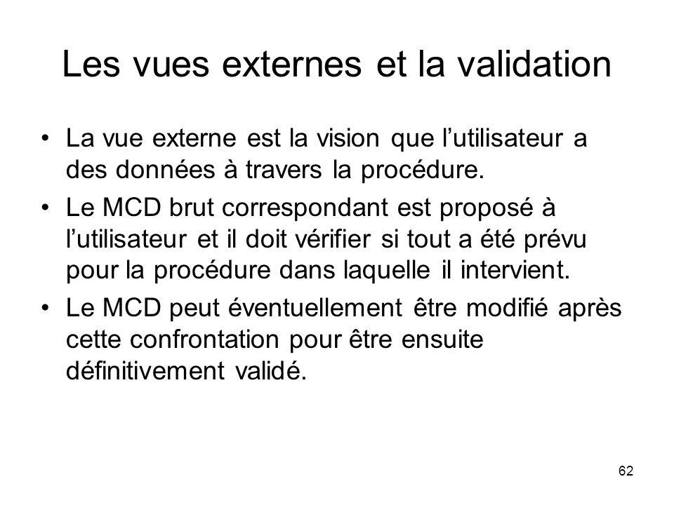 Les vues externes et la validation La vue externe est la vision que l'utilisateur a des données à travers la procédure.