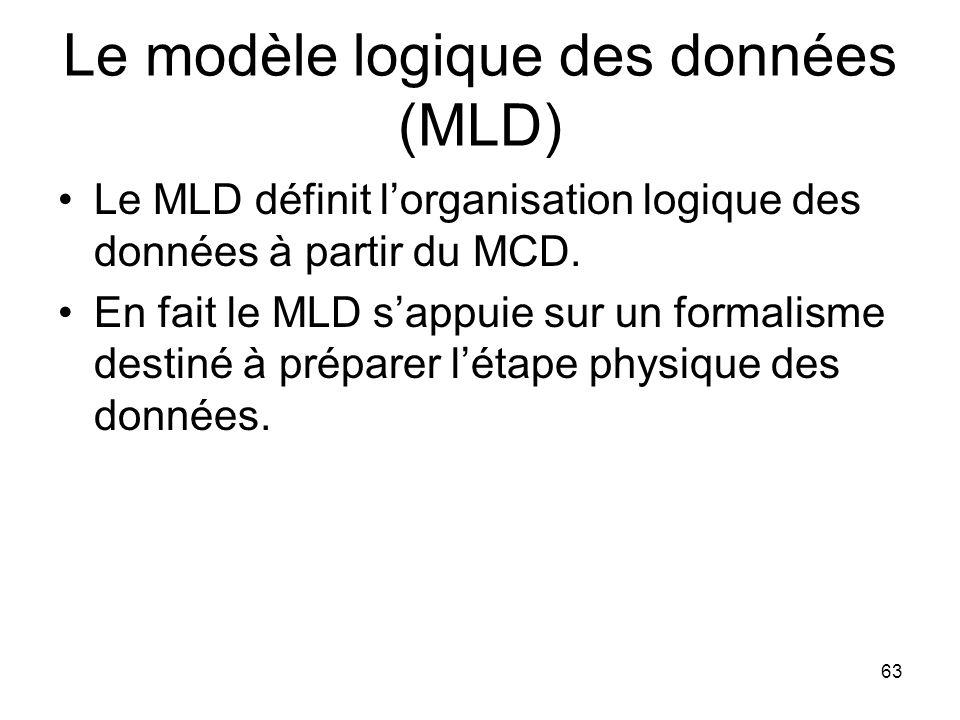 Le modèle logique des données (MLD) Le MLD définit l'organisation logique des données à partir du MCD.