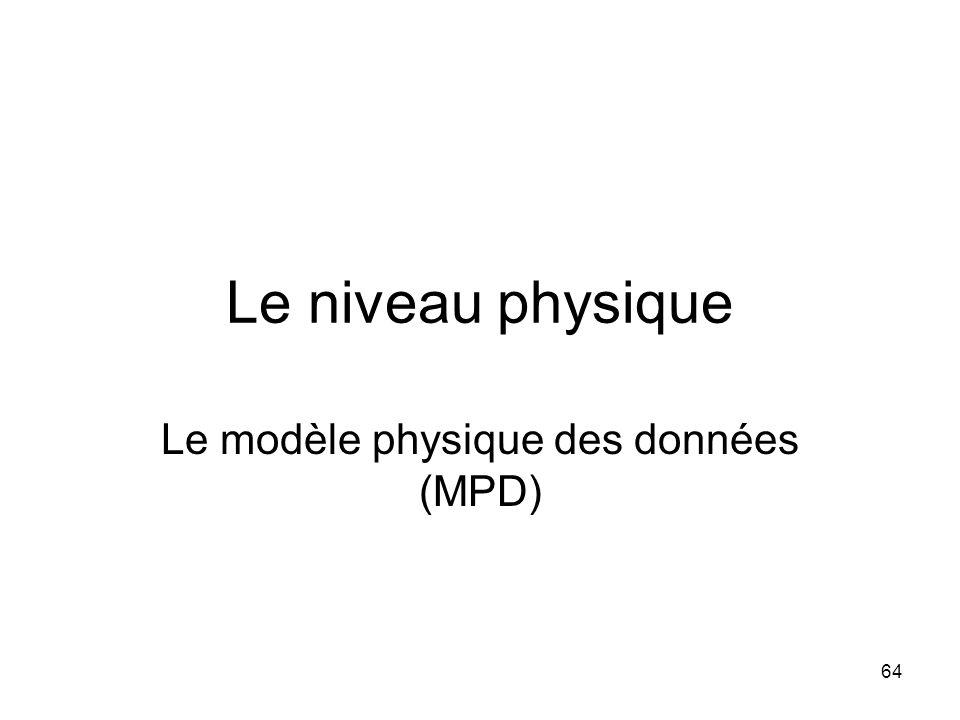 Le niveau physique Le modèle physique des données (MPD) 64