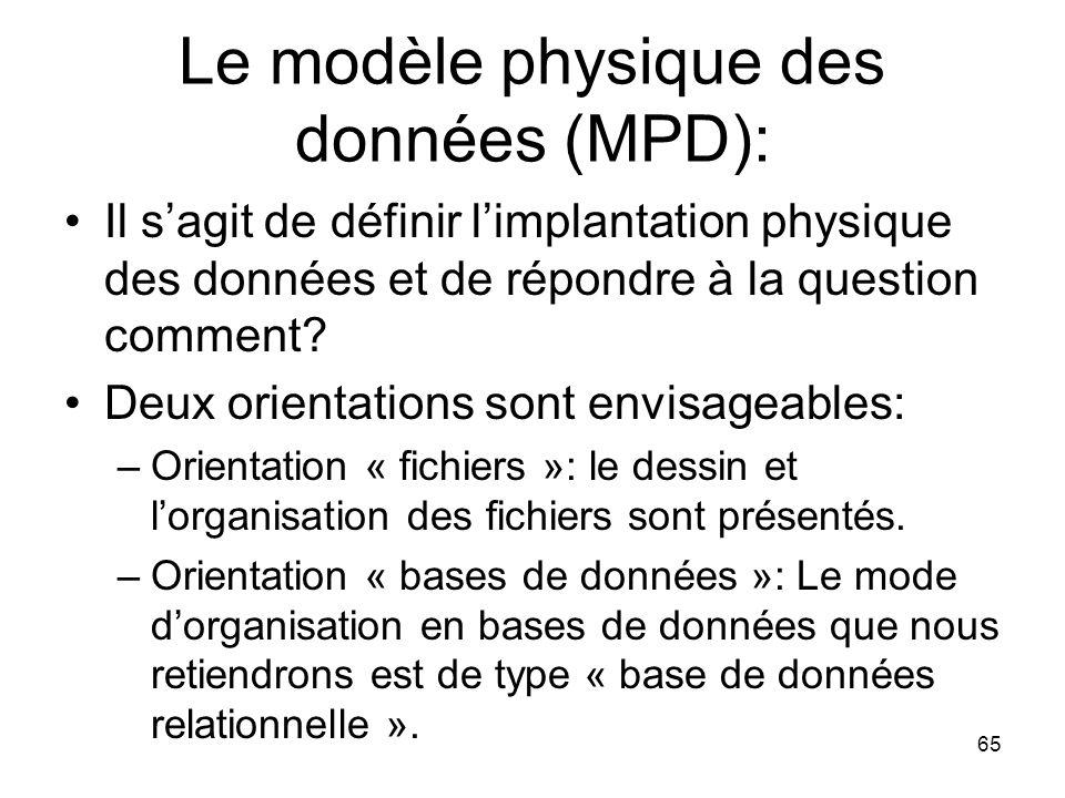 Le modèle physique des données (MPD): Il s'agit de définir l'implantation physique des données et de répondre à la question comment.