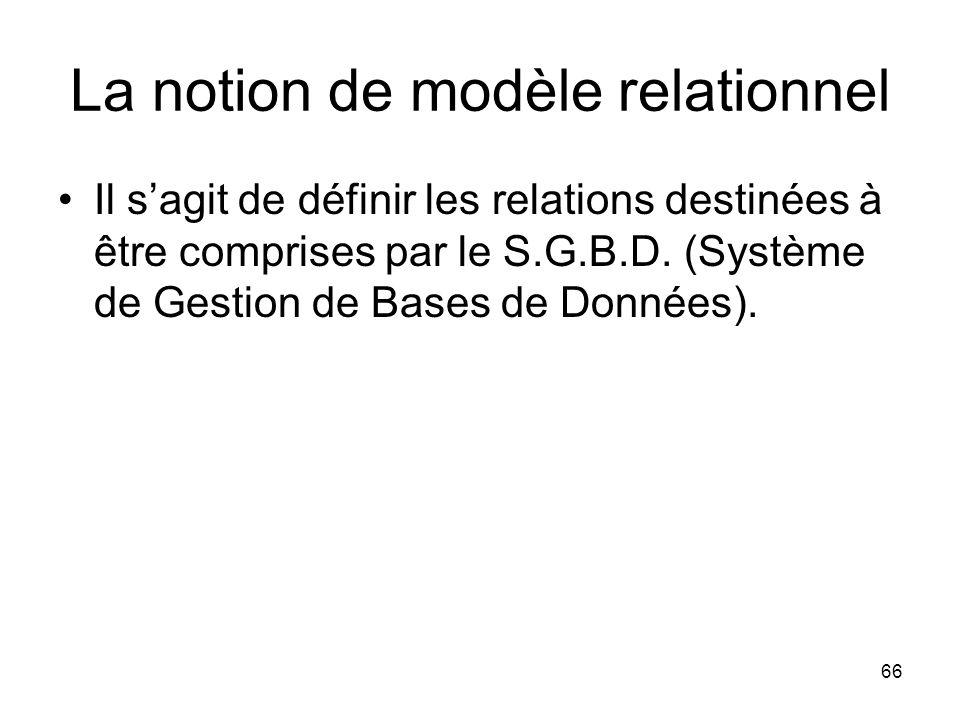 La notion de modèle relationnel Il s'agit de définir les relations destinées à être comprises par le S.G.B.D.