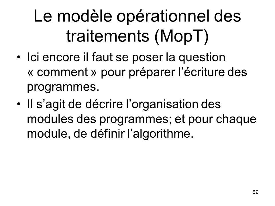 Le modèle opérationnel des traitements (MopT) Ici encore il faut se poser la question « comment » pour préparer l'écriture des programmes.
