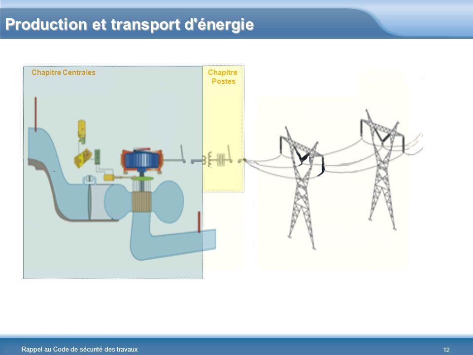 Rappel au Code de sécurité des travaux 12 Production et transport d'énergie Chapitre Centrales Chapitre Postes