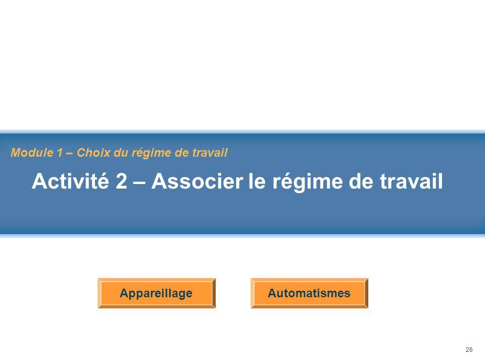 Rappel au Code de sécurité des travaux 26 Module 1 – Choix du régime de travail Activité 2 – Associer le régime de travail AppareillageAutomatismes