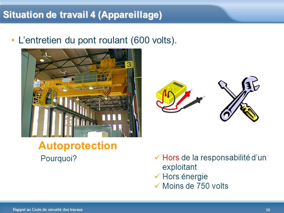 Rappel au Code de sécurité des travaux L'entretien du pont roulant (600 volts). Autoprotection Pourquoi? Hors de la responsabilité d'un exploitant Hor