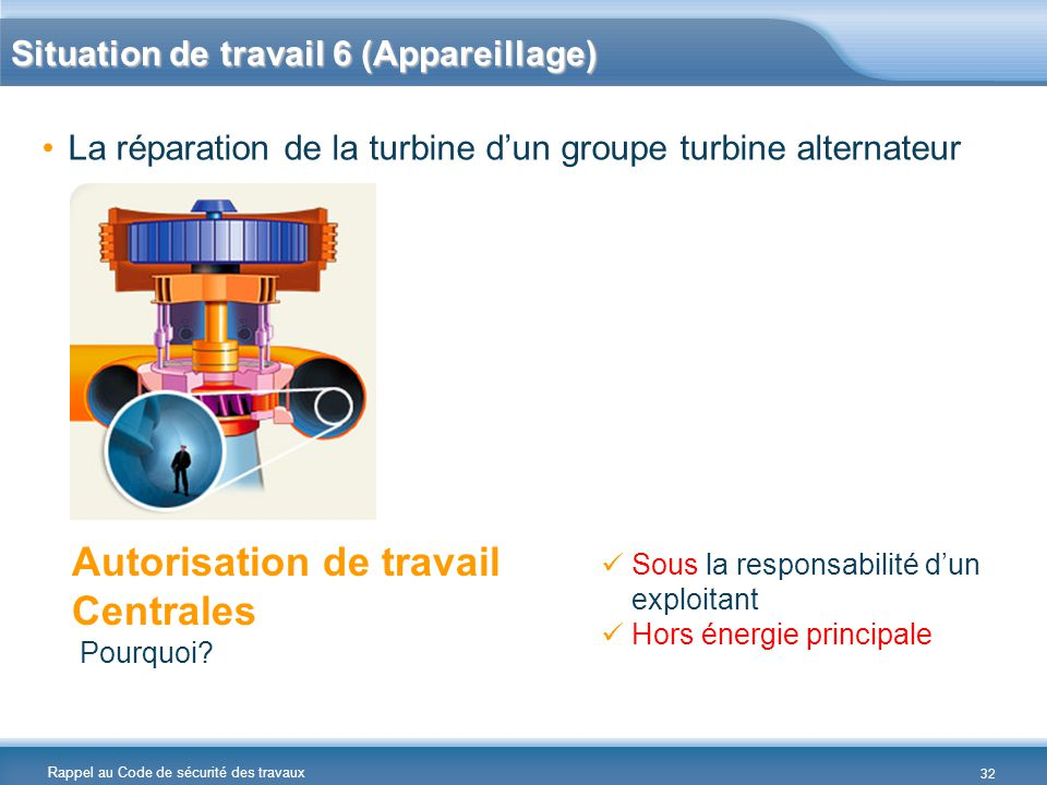 Rappel au Code de sécurité des travaux La réparation de la turbine d'un groupe turbine alternateur Autorisation de travail Centrales Pourquoi? Sous la