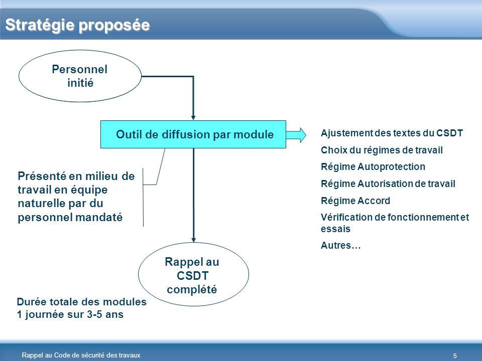 Rappel au Code de sécurité des travaux Stratégie proposée complété Personnel initié Outil de diffusion par module Rappel au CSDT Personnel initié Prés