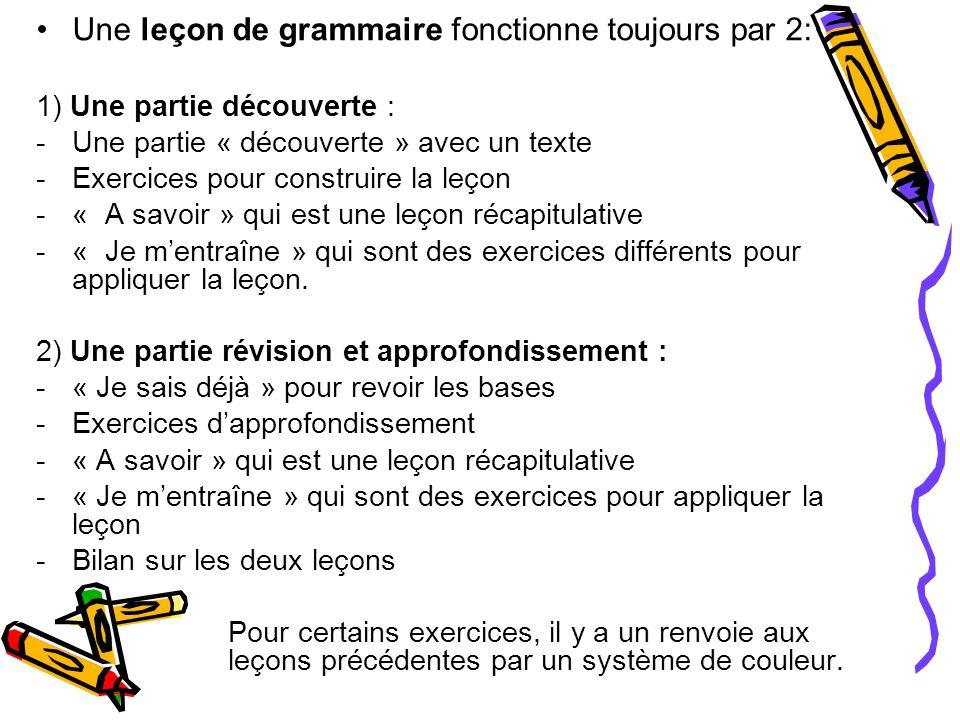 Une leçon de grammaire fonctionne toujours par 2: 1) Une partie découverte : -Une partie « découverte » avec un texte -Exercices pour construire la leçon -« A savoir » qui est une leçon récapitulative -« Je m'entraîne » qui sont des exercices différents pour appliquer la leçon.