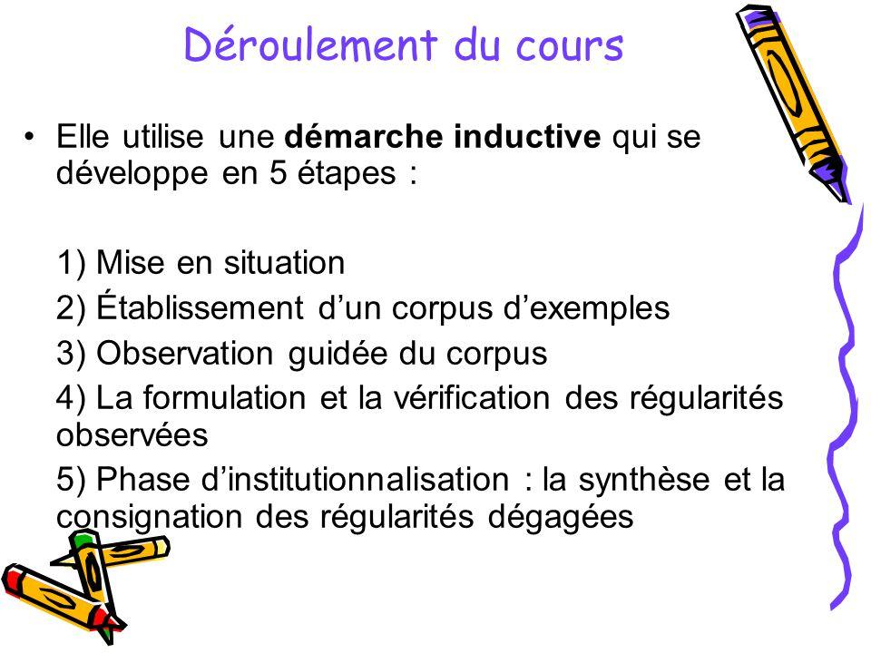 Le manuel: « Le nouvel atelier de français cycle3 » Dominique ROURE Sommaire: tableau à double entrée : - Par thème avec un texte en début de leçon - Par notion (grammaire, orthographe, conjugaison)