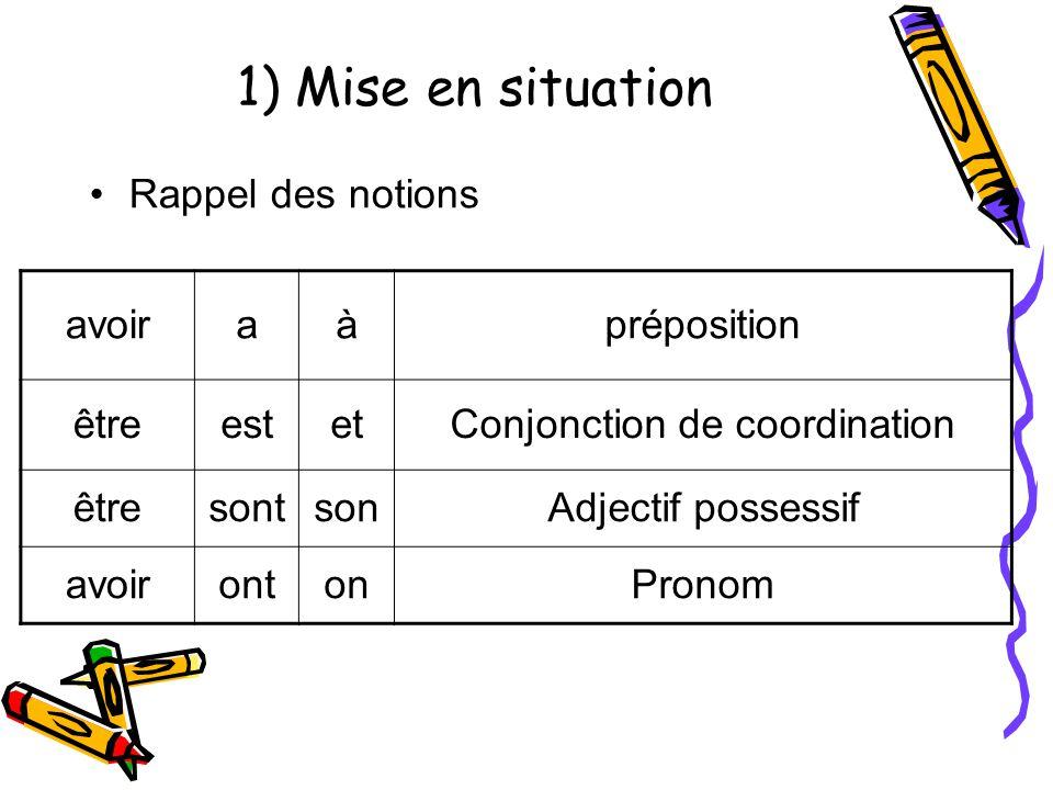 1) Mise en situation Rappel des notions avoiraàpréposition êtreestetConjonction de coordination êtresontsonAdjectif possessif avoirontonPronom
