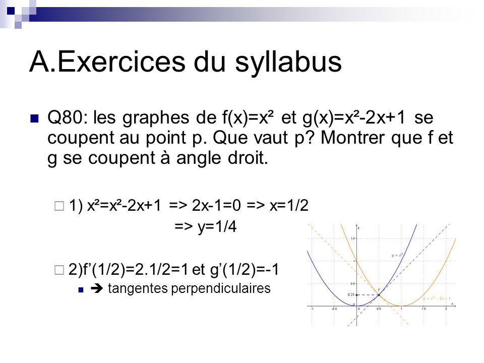 A.Exercices du syllabus Q80: les graphes de f(x)=x² et g(x)=x²-2x+1 se coupent au point p. Que vaut p? Montrer que f et g se coupent à angle droit. 
