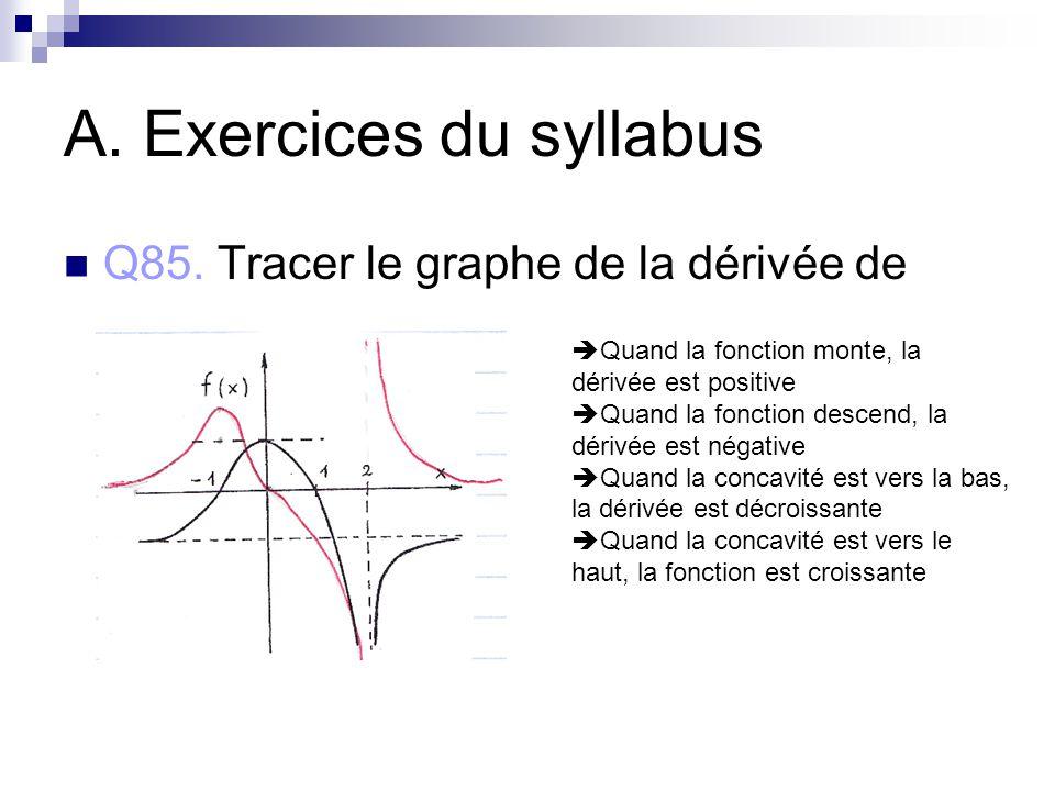 A.Exercices du syllabus Q85.