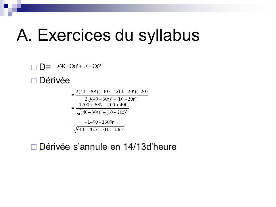 A. Exercices du syllabus  D=  Dérivée  Dérivée s'annule en 14/13d'heure