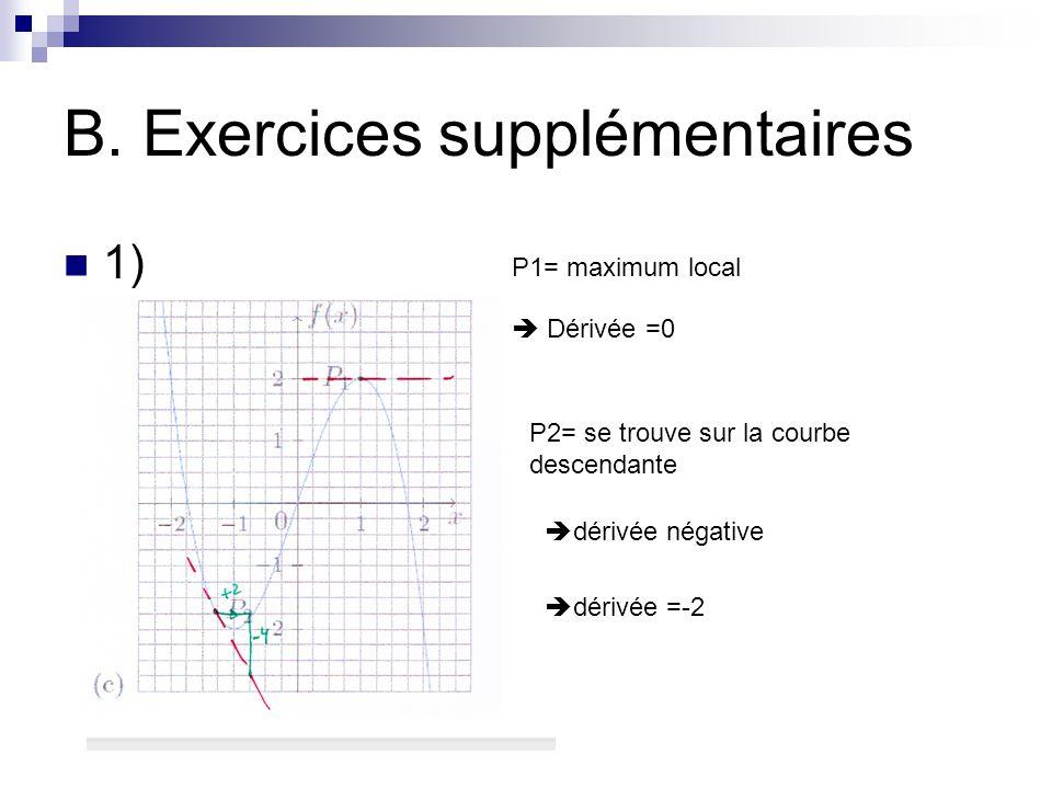 B. Exercices supplémentaires 1) P1= maximum local  Dérivée =0 P2= se trouve sur la courbe descendante  dérivée négative  dérivée =-2