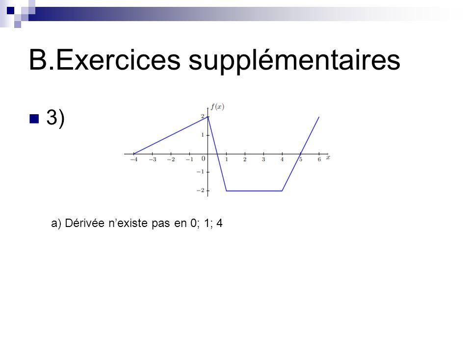 B.Exercices supplémentaires 3) a) Dérivée n'existe pas en 0; 1; 4