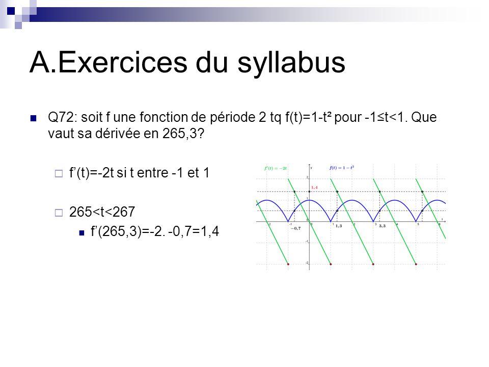 A.Exercices du syllabus Q72: soit f une fonction de période 2 tq f(t)=1-t² pour -1≤t<1.