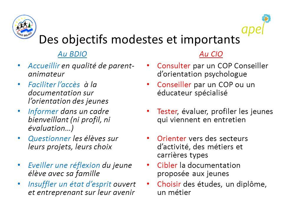 Des objectifs modestes et importants Accueillir en qualité de parent- animateur Faciliter l'accès à la documentation sur l'orientation des jeunes Info