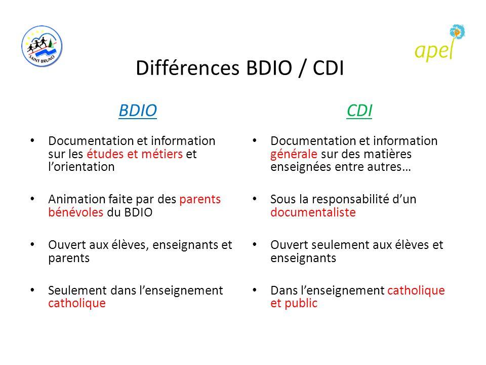 Différences BDIO / CDI Documentation et information générale sur des matières enseignées entre autres… Sous la responsabilité d'un documentaliste Ouve