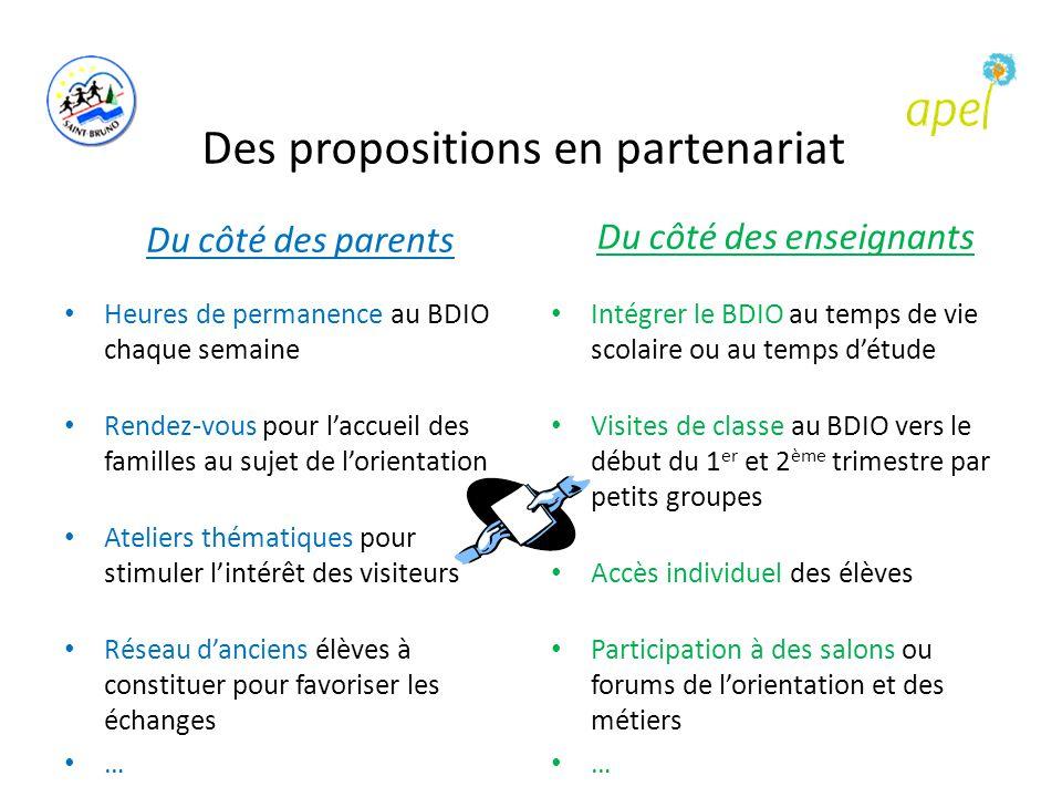 Des propositions en partenariat Intégrer le BDIO au temps de vie scolaire ou au temps d'étude Visites de classe au BDIO vers le début du 1 er et 2 ème