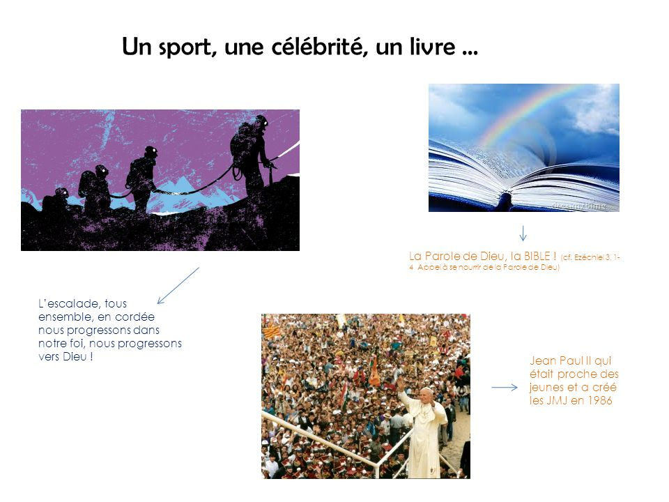 Un sport, une célébrité, un livre … L'escalade, tous ensemble, en cordée nous progressons dans notre foi, nous progressons vers Dieu .