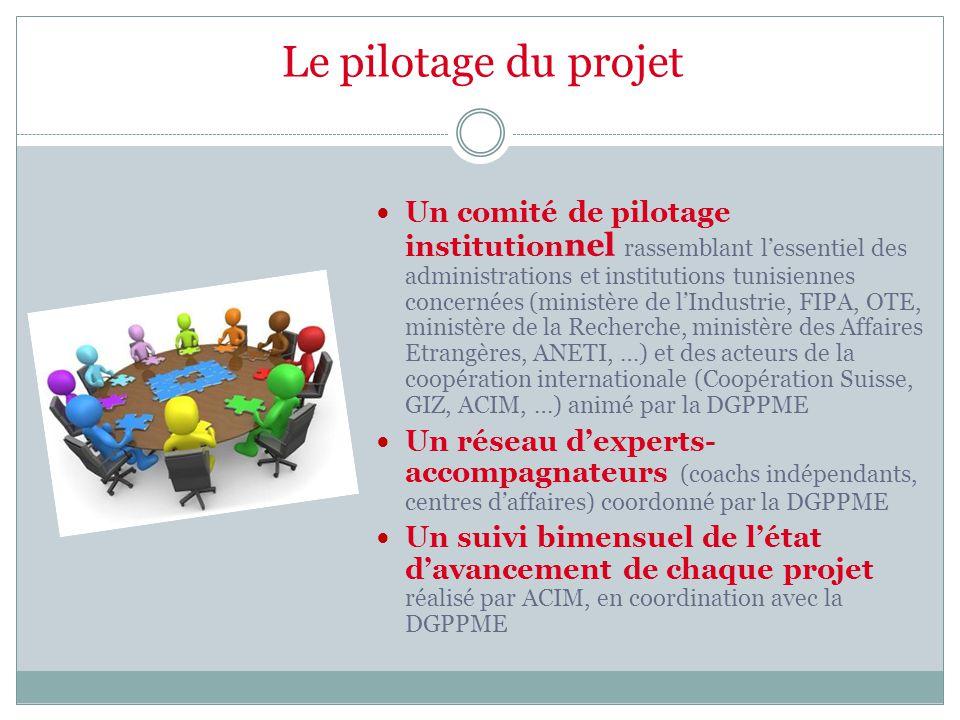 Le pilotage du projet Un comité de pilotage institution nel rassemblant l'essentiel des administrations et institutions tunisiennes concernées (ministère de l'Industrie, FIPA, OTE, ministère de la Recherche, ministère des Affaires Etrangères, ANETI, …) et des acteurs de la coopération internationale (Coopération Suisse, GIZ, ACIM, …) animé par la DGPPME Un réseau d'experts- accompagnateurs (coachs indépendants, centres d'affaires) coordonné par la DGPPME Un suivi bimensuel de l'état d'avancement de chaque projet réalisé par ACIM, en coordination avec la DGPPME