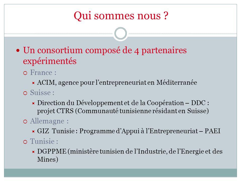 Qui sommes nous ? Un consortium composé de 4 partenaires expérimentés  France :  ACIM, agence pour l'entrepreneuriat en Méditerranée  Suisse :  Di