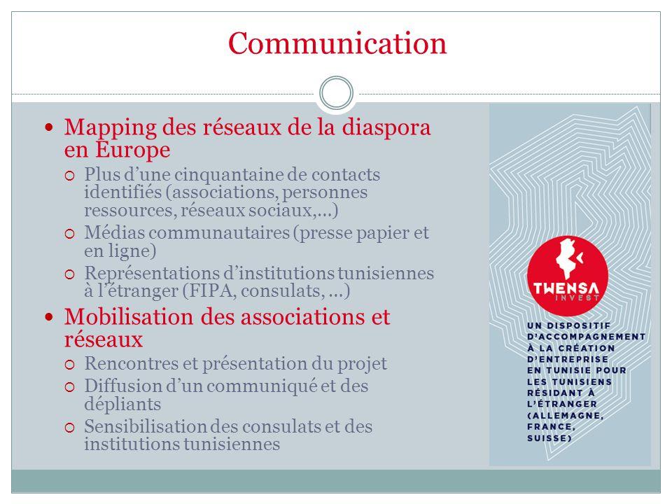 Communication Mapping des réseaux de la diaspora en Europe  Plus d'une cinquantaine de contacts identifiés (associations, personnes ressources, réseaux sociaux,…)  Médias communautaires (presse papier et en ligne)  Représentations d'institutions tunisiennes à l'étranger (FIPA, consulats, …) Mobilisation des associations et réseaux  Rencontres et présentation du projet  Diffusion d'un communiqué et des dépliants  Sensibilisation des consulats et des institutions tunisiennes