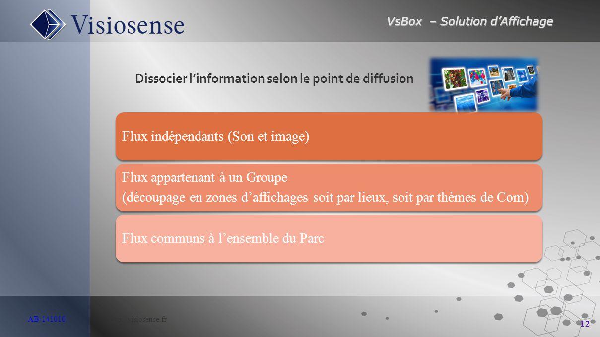 VsBox – Solution d'Affichage 12 AB-141010 http://visiosense.frhttp://visiosense.fr Flux indépendants (Son et image) Flux appartenant à un Groupe (déco