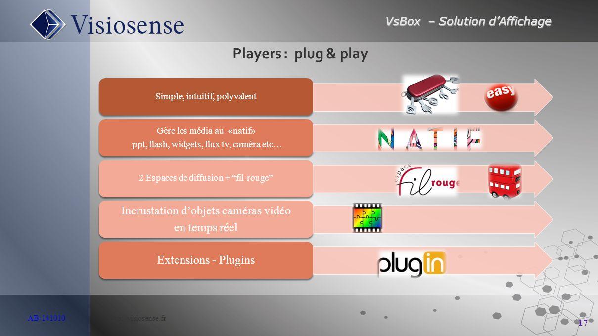 VsBox – Solution d'Affichage 17 AB-141010 http://visiosense.frhttp://visiosense.fr Simple, intuitif, polyvalent Gère les média au «natif» ppt, flash,