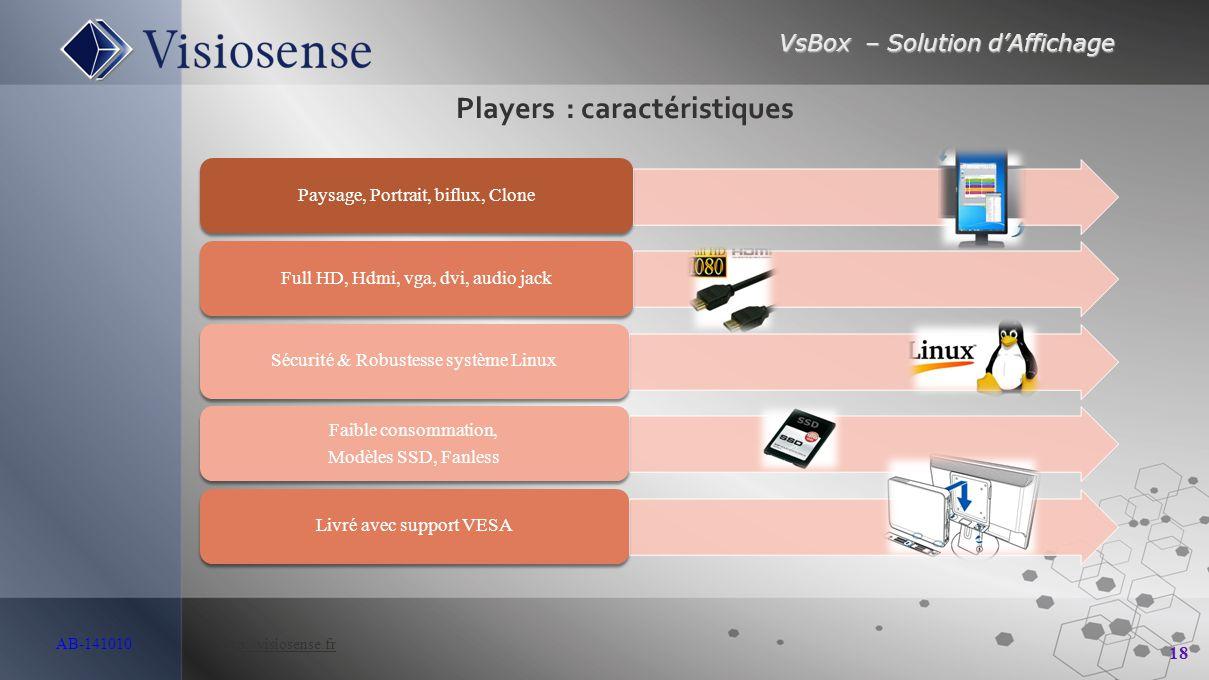 VsBox – Solution d'Affichage 18 AB-141010 http://visiosense.frhttp://visiosense.fr Paysage, Portrait, biflux, CloneFull HD, Hdmi, vga, dvi, audio jack