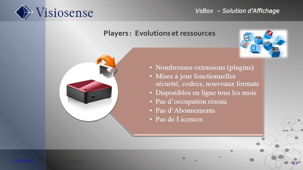 VsBox – Solution d'Affichage 19 AB-141010 http://visiosense.frhttp://visiosense.fr Nombreuses extensions (plugins) Mises à jour fonctionnelles sécurit
