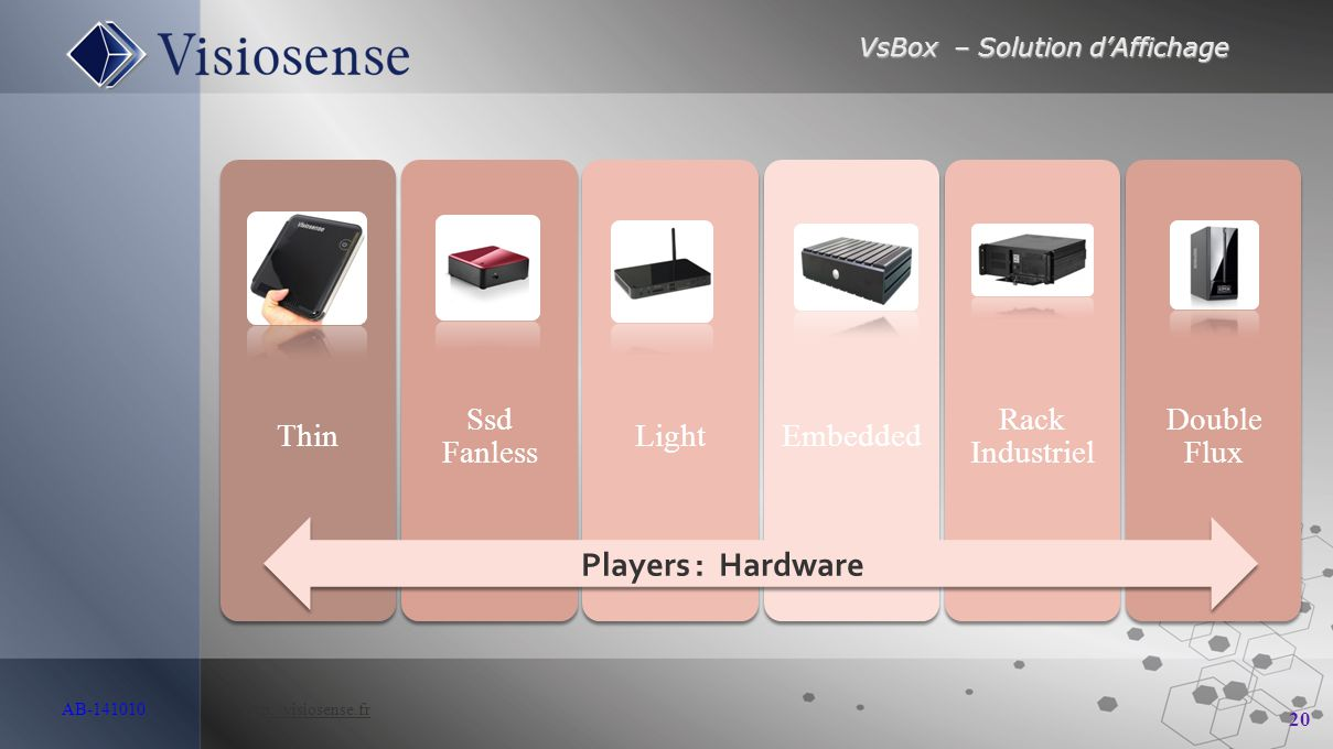 VsBox – Solution d'Affichage 20 AB-141010 http://visiosense.frhttp://visiosense.fr Thin Ssd Fanless LightEmbedded Rack Industriel Double Flux Players