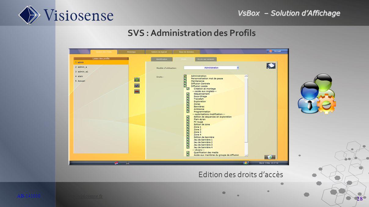 VsBox – Solution d'Affichage 28 AB-141010 http://visiosense.frhttp://visiosense.fr Edition des droits d'accès SVS : Administration des Profils