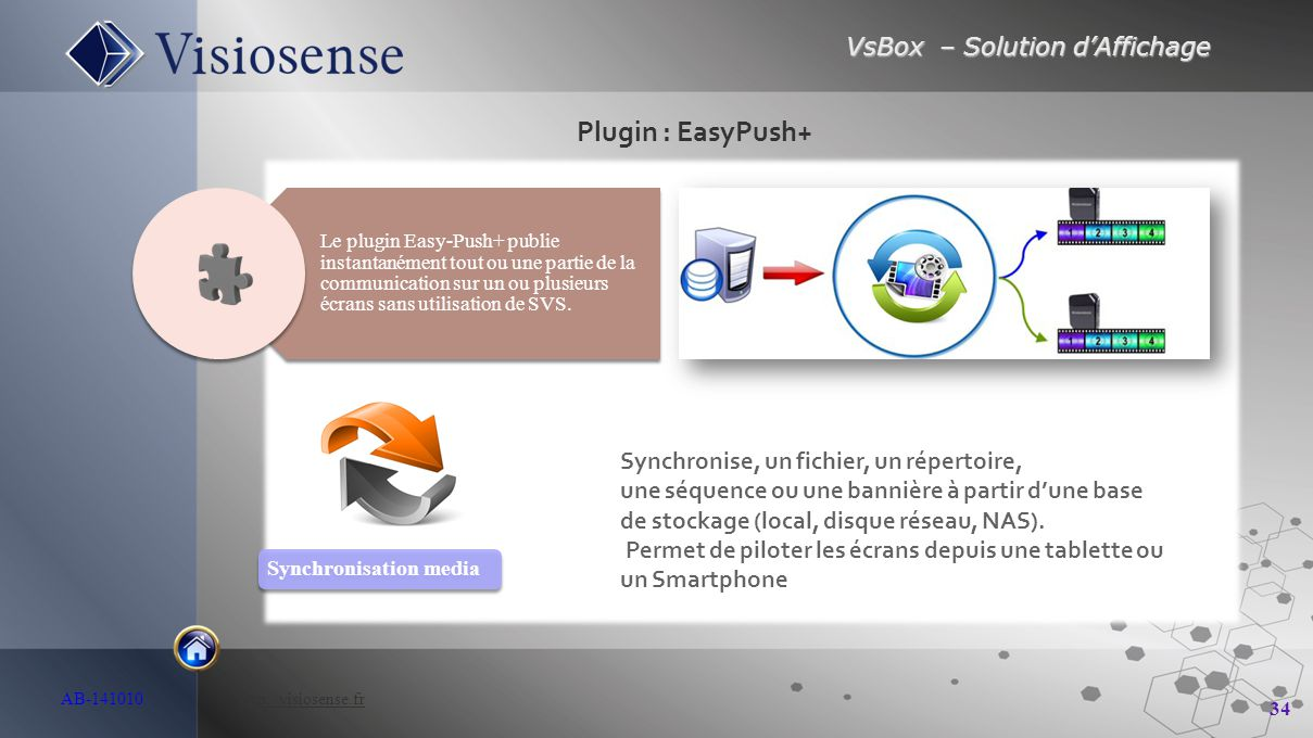 VsBox – Solution d'Affichage 34 AB-141010 http://visiosense.frhttp://visiosense.fr Plugin : EasyPush+ Synchronisation media Le plugin Easy-Push+ publi